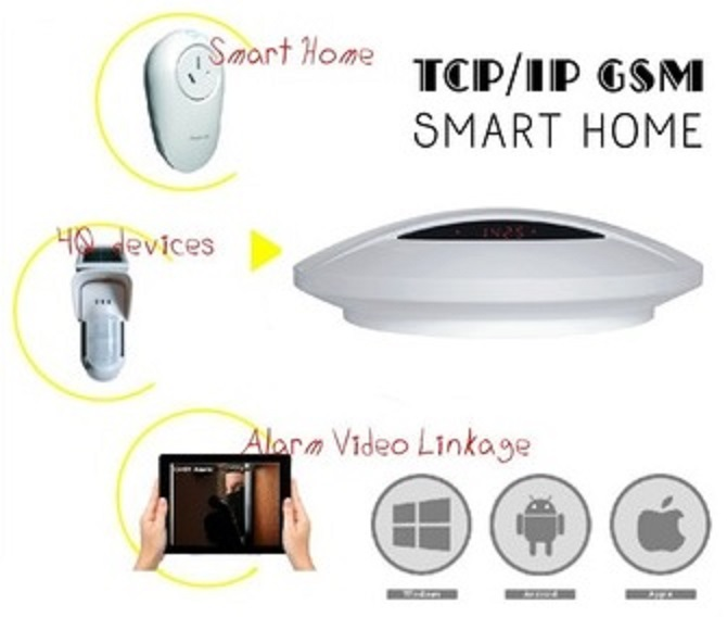 DIY home automation security HA-I TCP/IP & GSM alarm