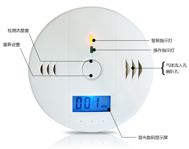 Carbon Monoxide Detector CO-2088 with LCD indicator