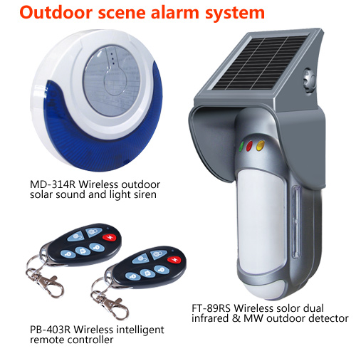 Residential Alarm to make burglar fear detection system