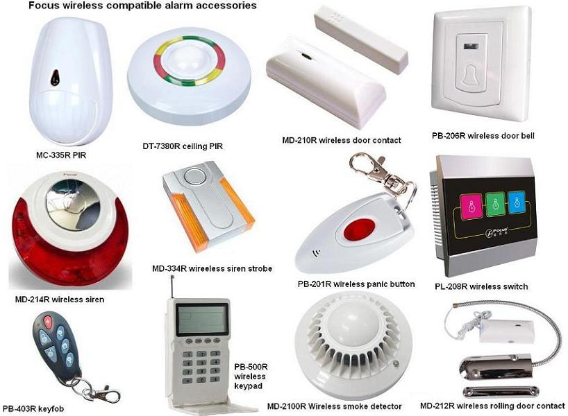 Alarm Security Accessory